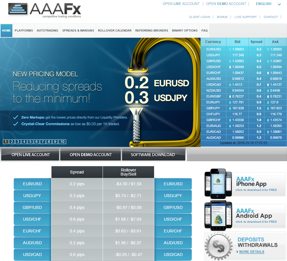 Aaafx binary options