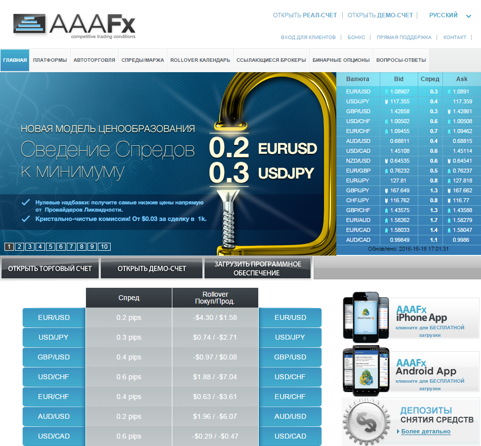 AAAFx отзывы