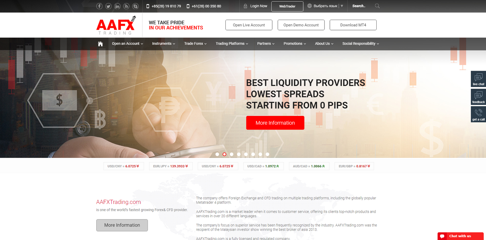 AAFX Trading review