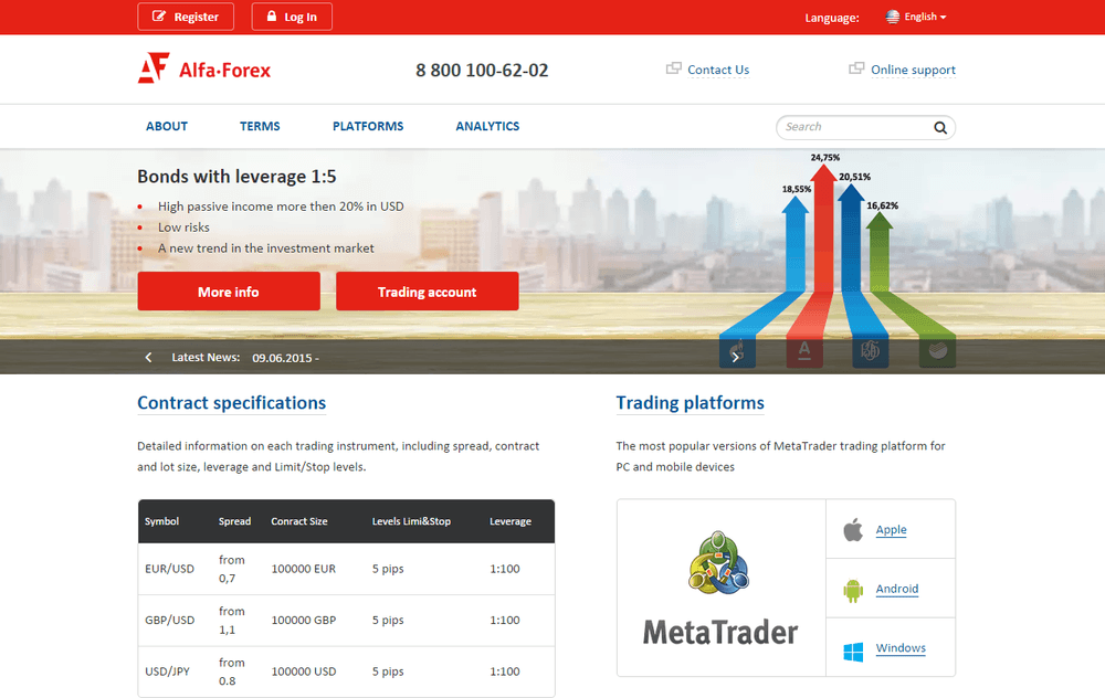 Alfa forex review