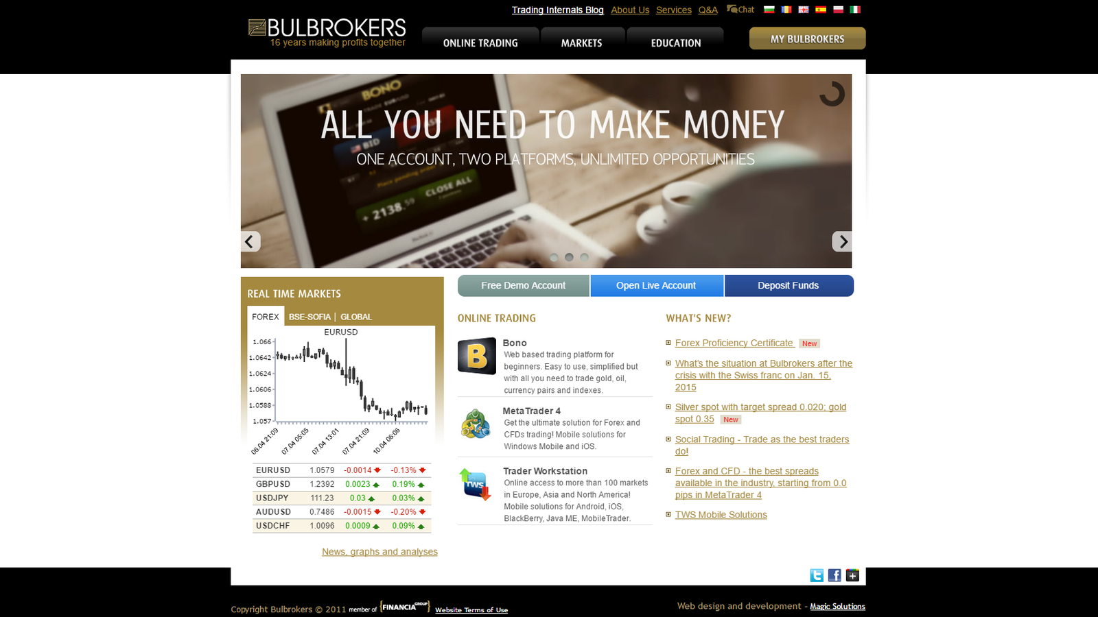 Bulbrokers review