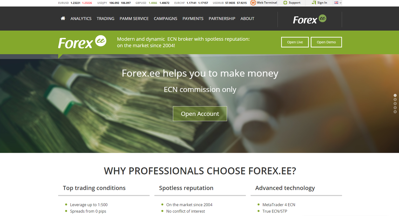 Forex.ee 评论