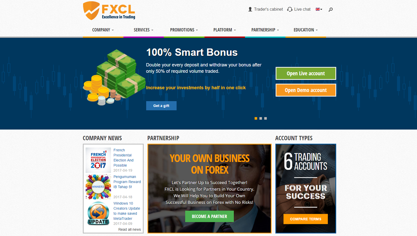 FXCL review