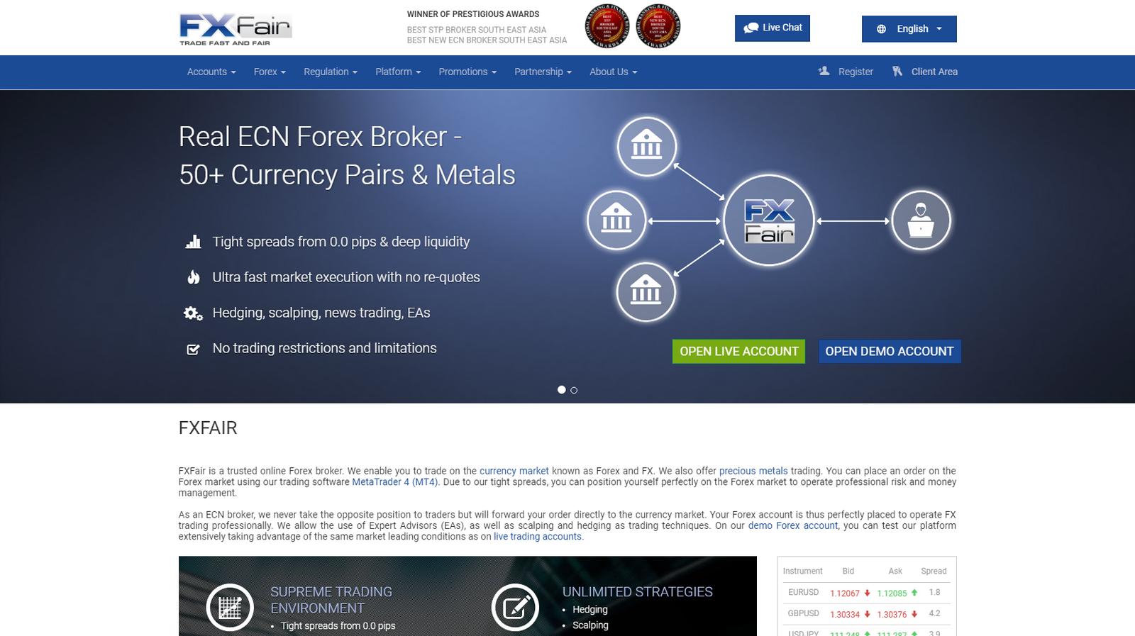 FXFair review