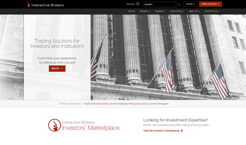 Interactive brokers forex futures