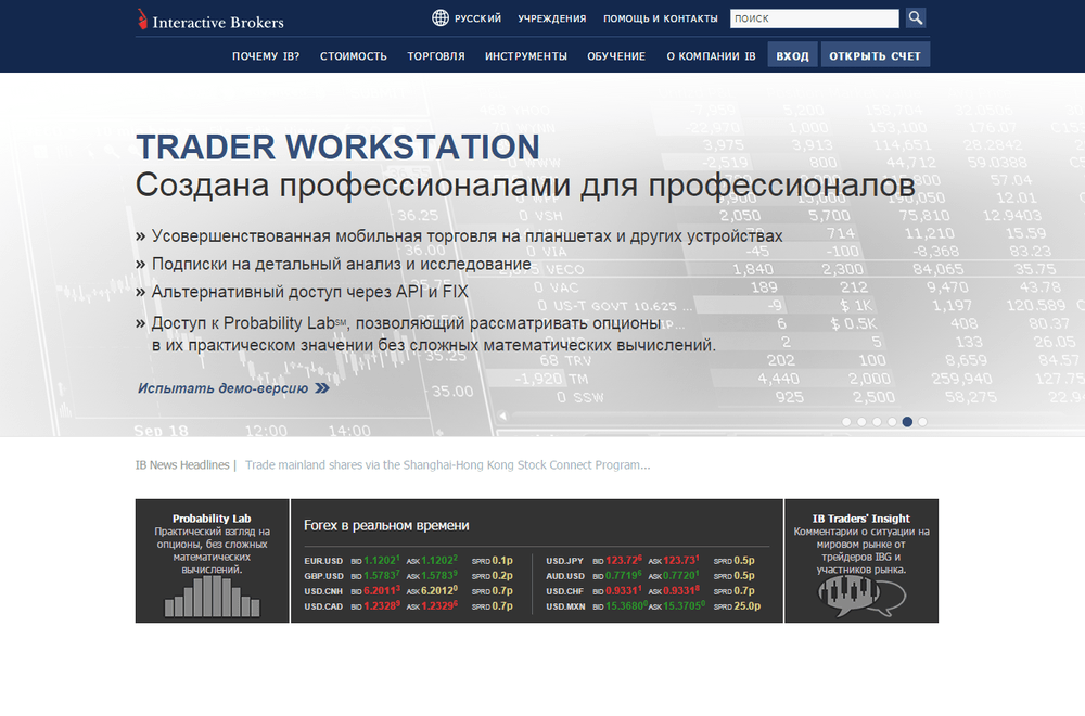 Interactive brokers trader workstation 40