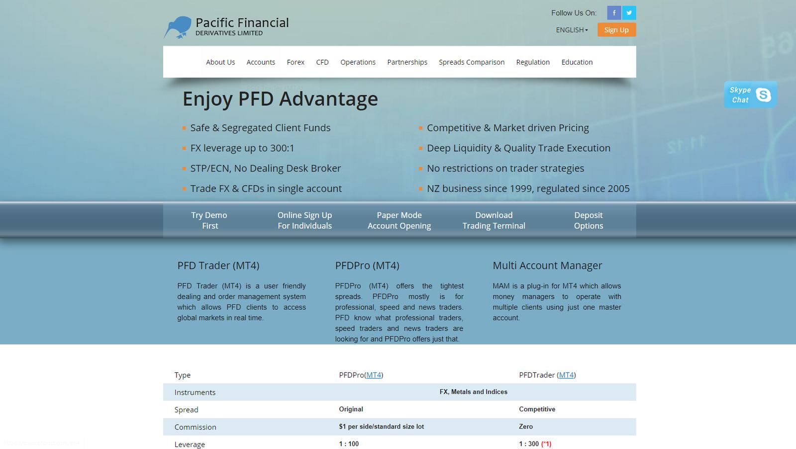 Pacific Financial Xem lại