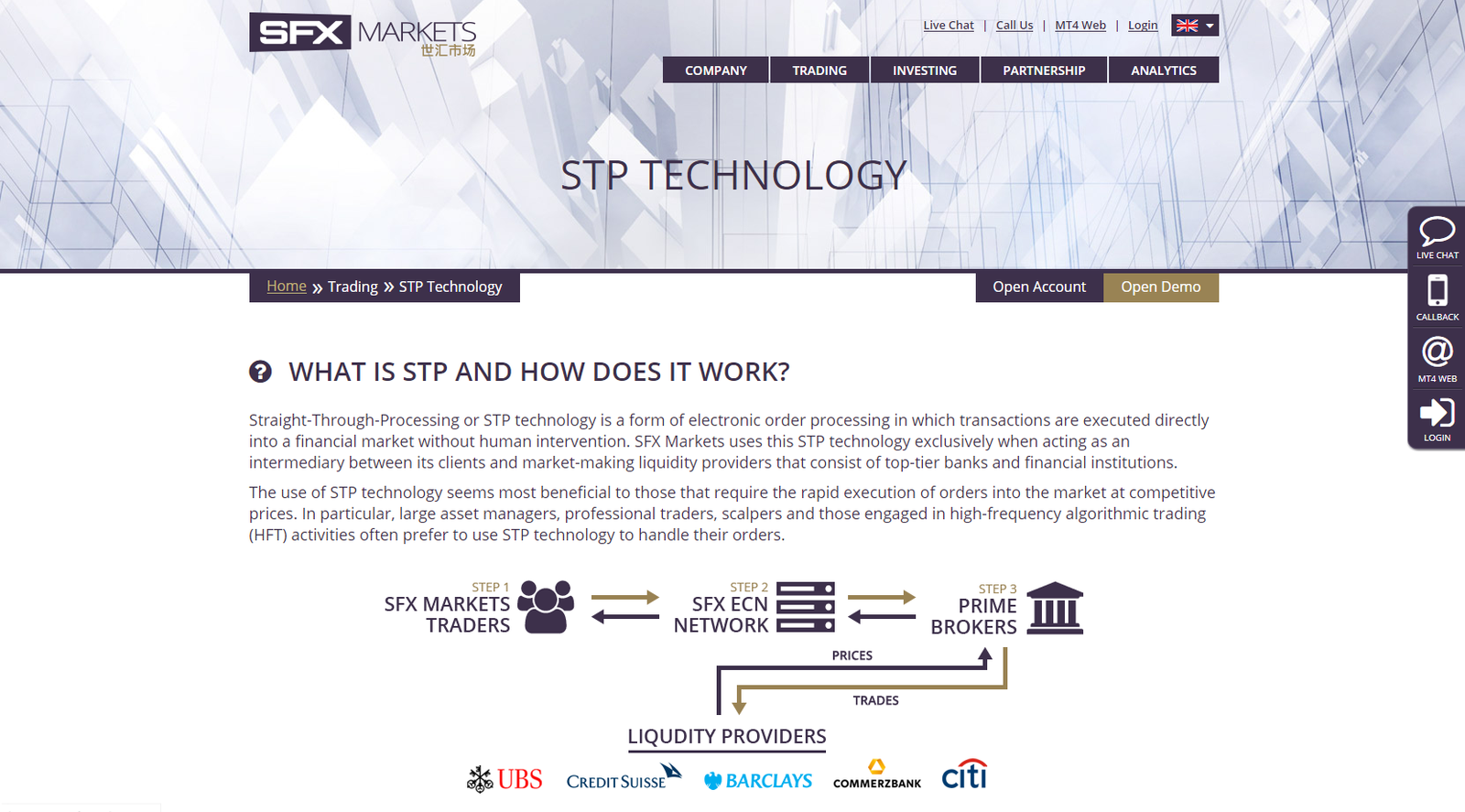 SFX Markets Reseña