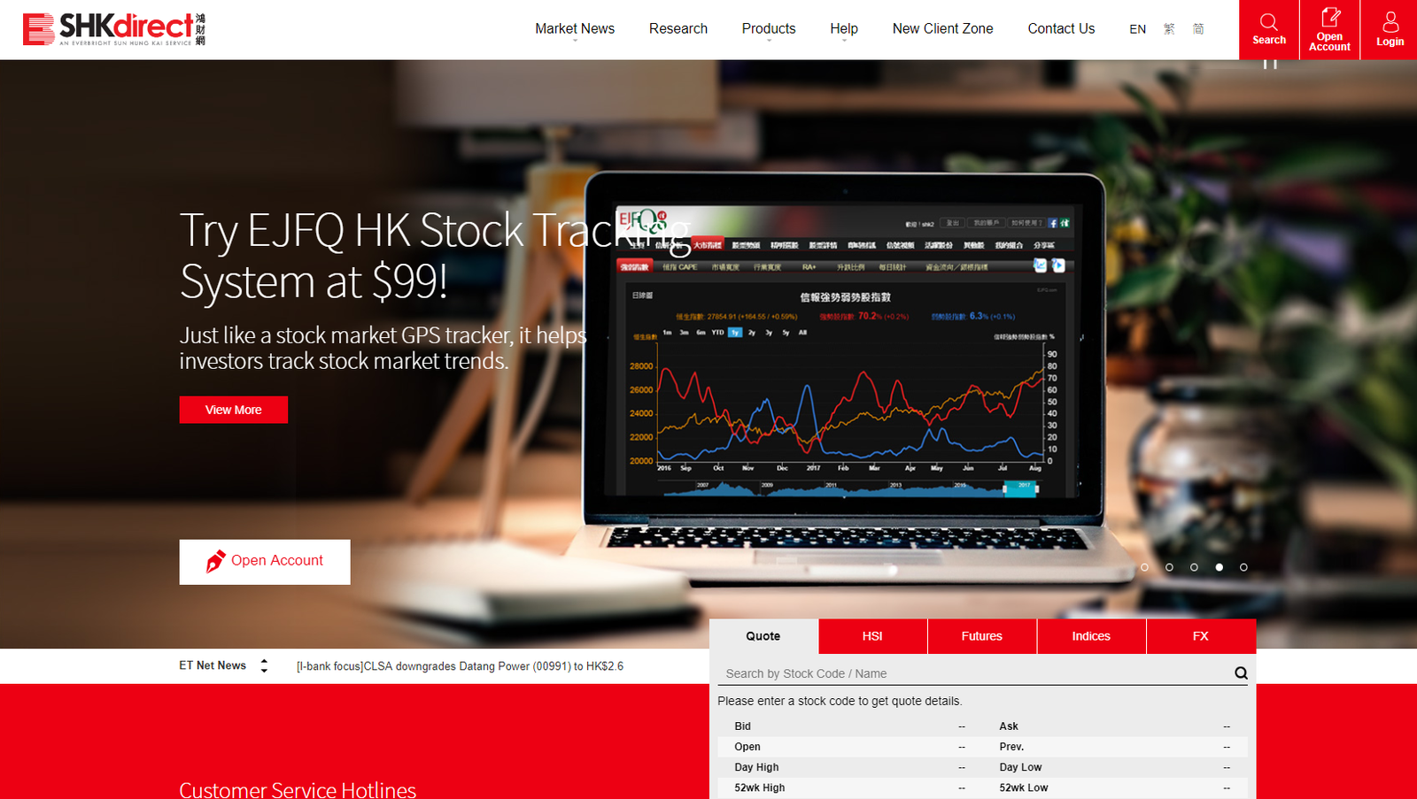 Forex review sites
