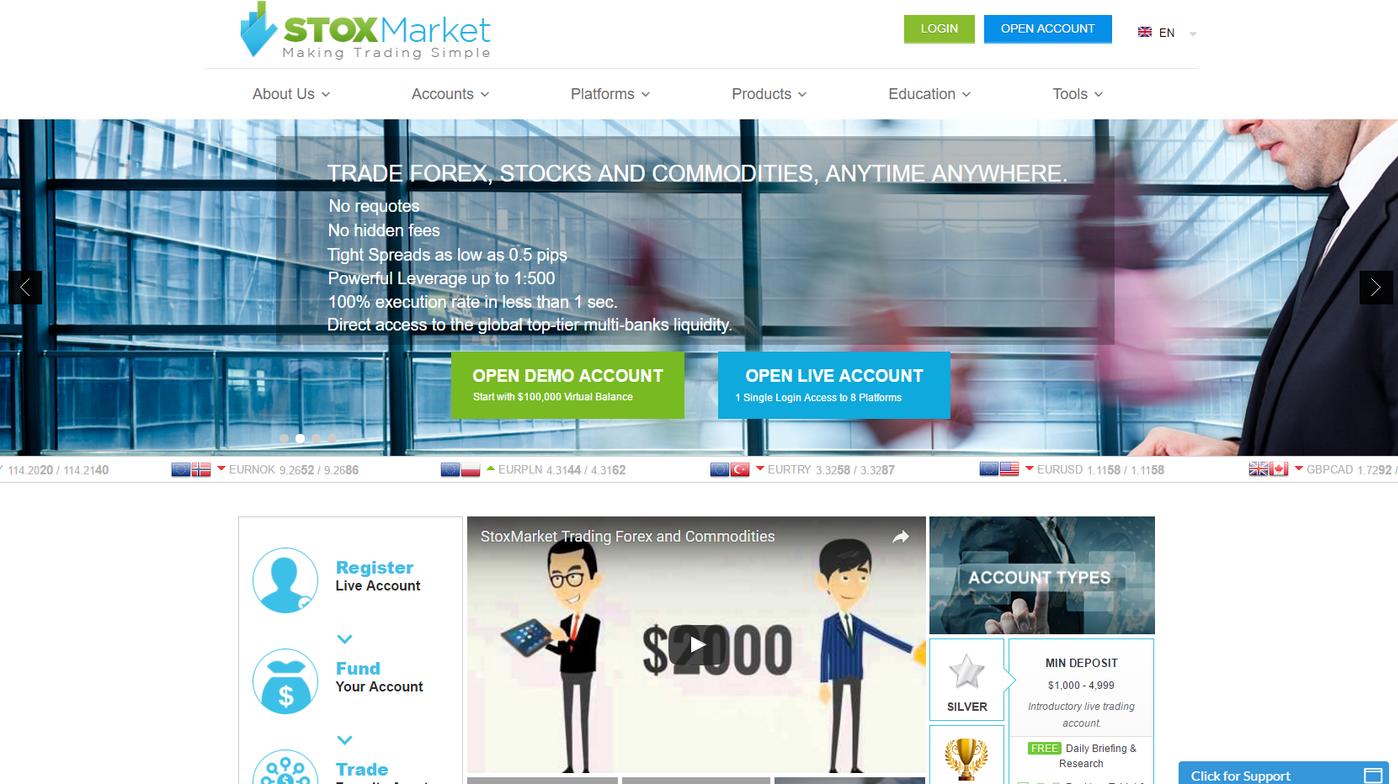StoxMarket review