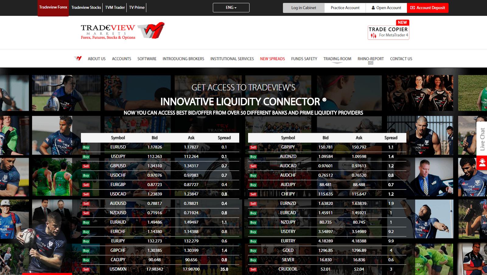Tradeview Markets revisão