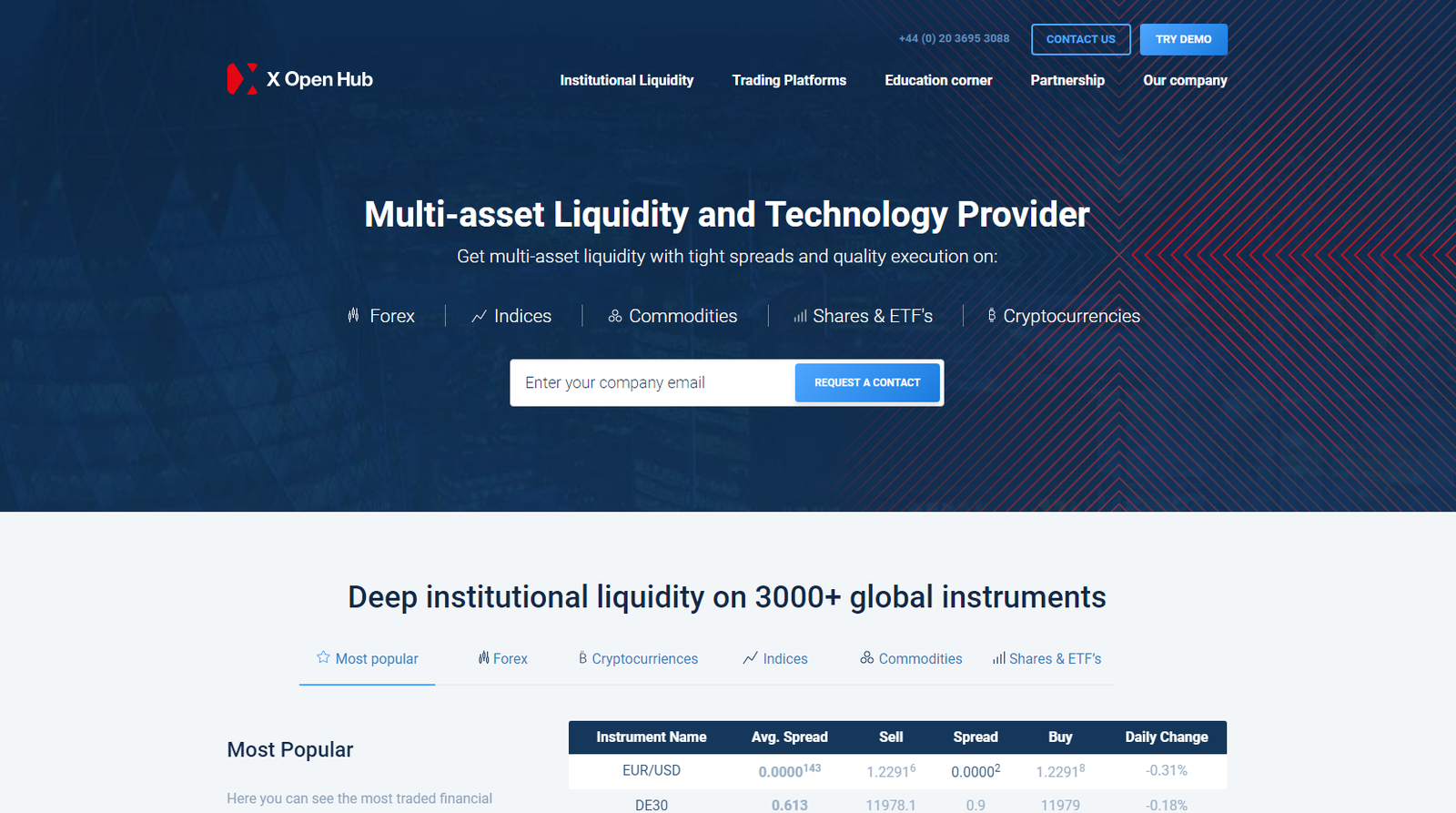 The forex hub review