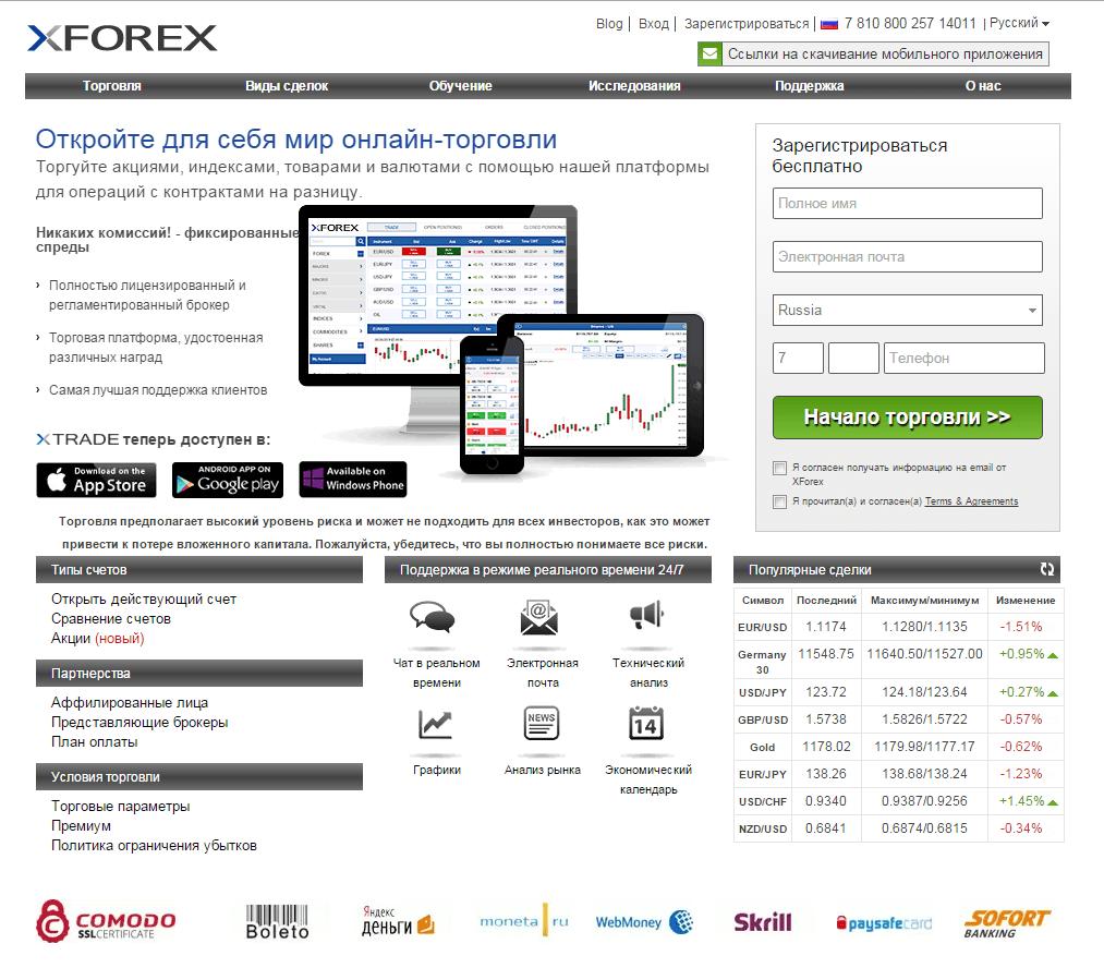 Xforex review 2014